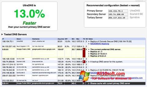 لقطة شاشة NameBench لنظام التشغيل Windows 10
