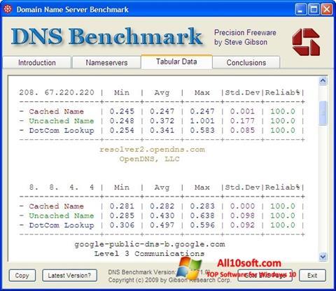 لقطة شاشة DNS Benchmark لنظام التشغيل Windows 10