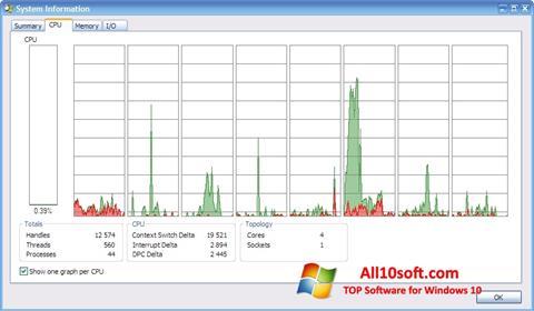 لقطة شاشة AMD Dual Core Optimizer لنظام التشغيل Windows 10