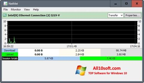 لقطة شاشة Network Meter لنظام التشغيل Windows 10