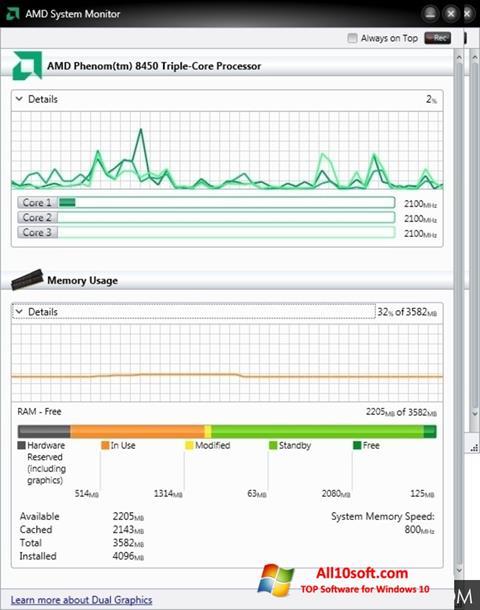 لقطة شاشة AMD System Monitor لنظام التشغيل Windows 10