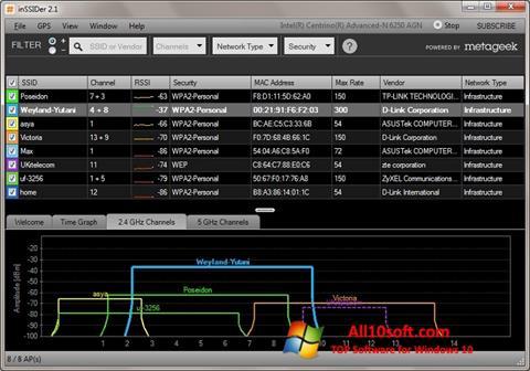 لقطة شاشة InSSIDer لنظام التشغيل Windows 10