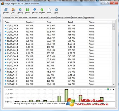 لقطة شاشة NetWorx لنظام التشغيل Windows 10